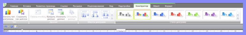 Панель для работы с диаграммами