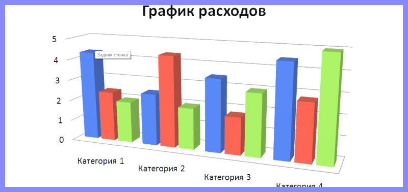 Пример диаграммы сделанной в ворде